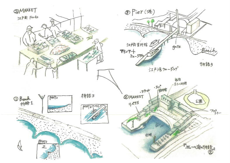 浦安三つの海の物語イメージイラスト2
