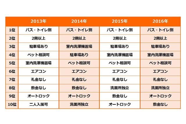 - FC2コンテンツマーケット チャンティの動画vo46