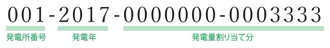 グリーンパスポートシリアルナンバー