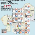 浦安相場天気予報2019年8月