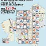 浦安相場天気予報201909