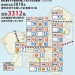 浦安相場天気予報2020年3月