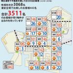 浦安相場天気予報2020年12月