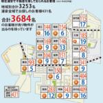 浦安相場天気予報2021年8月