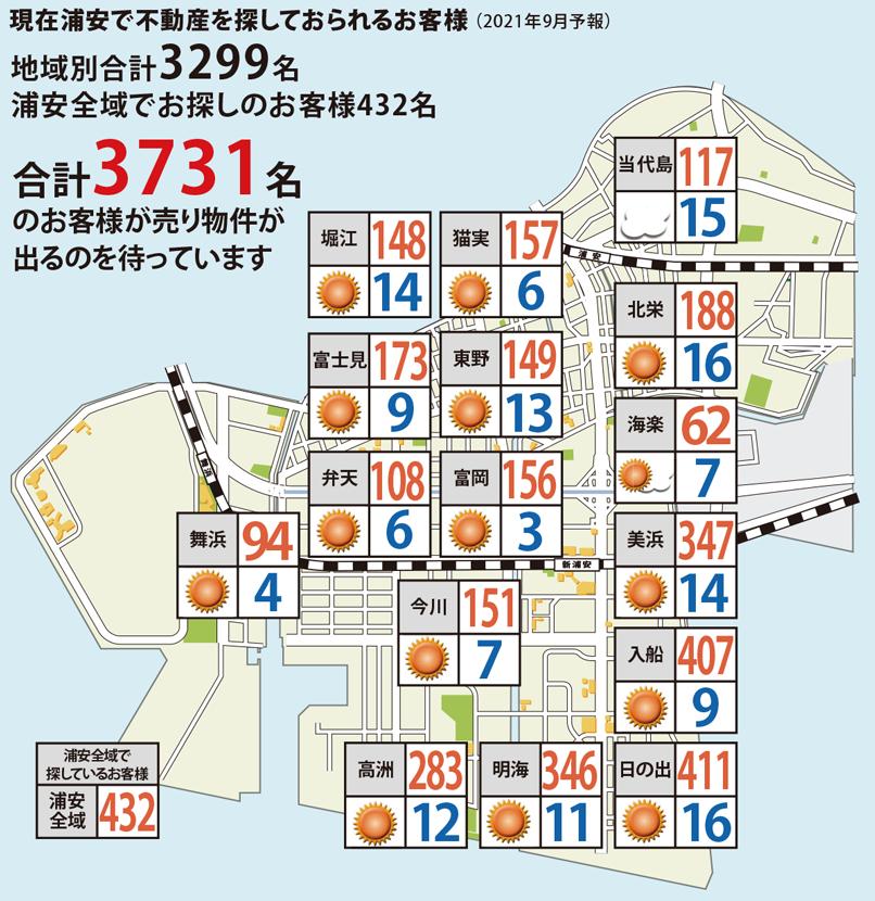 浦安相場天気予報9月